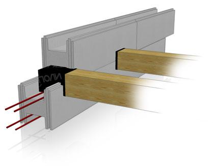 Термодом, строительство термодома под ключ