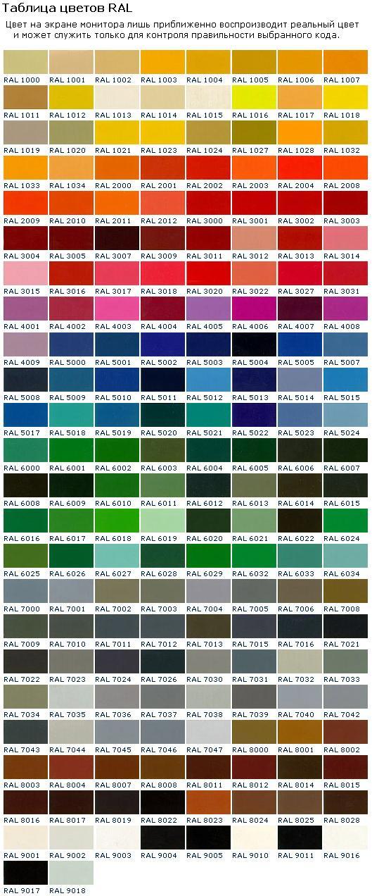 Таблица цветов RAL, цветовая гамма