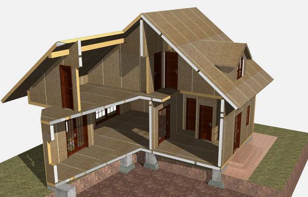 Каркасный дом. Каркасно щитовой дом. Строительство каркасных домов.